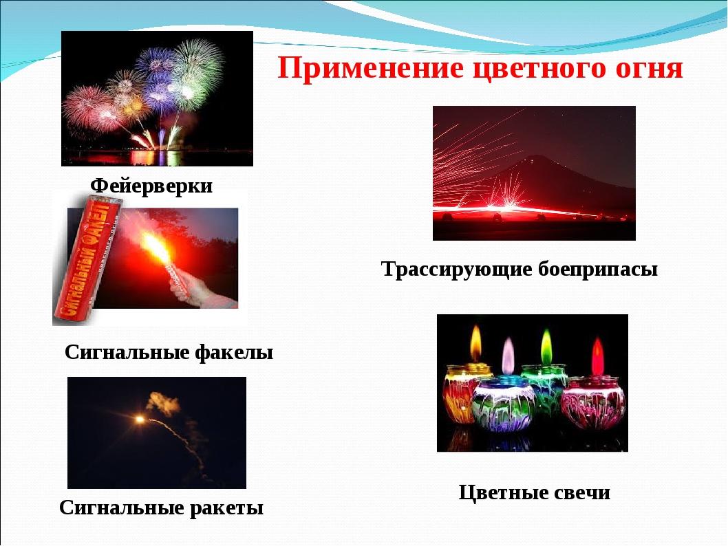 Применение цветного огня Фейерверки Сигнальные факелы Трассирующие боеприпасы...