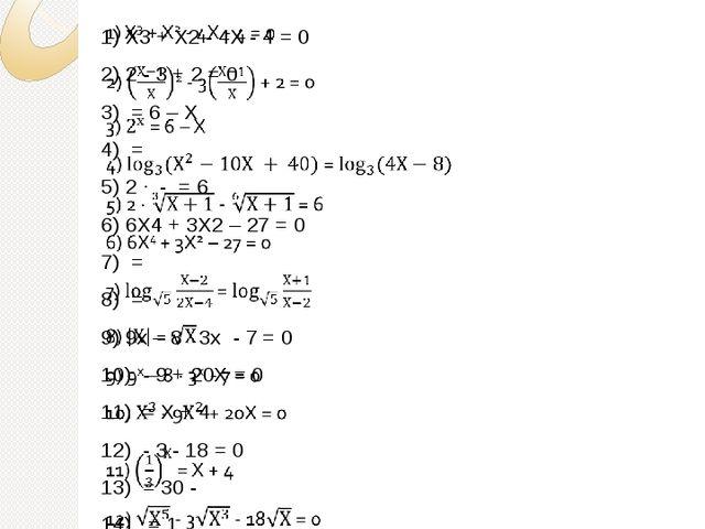 Определи способ решения уравнений Устная работа Устная работа