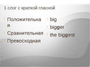 1 слог с краткой гласной Положительная Cравнительная Превосходная big bigger