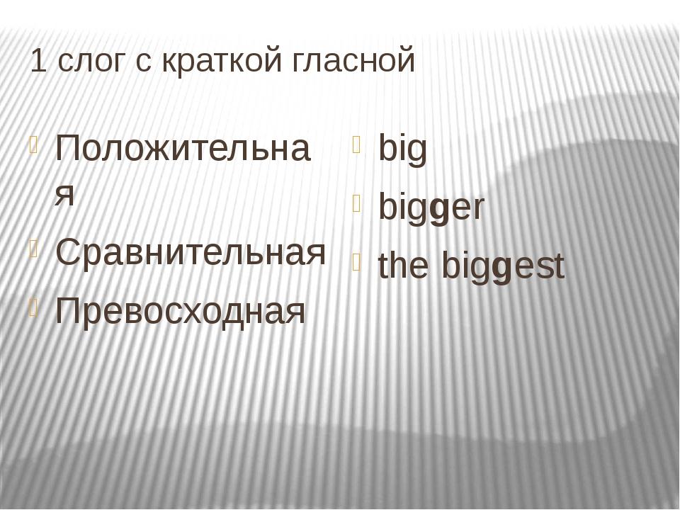 1 слог с краткой гласной Положительная Cравнительная Превосходная big bigger...