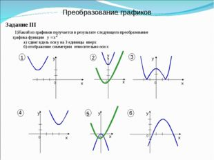 Преобразование графиков Задание III y 1 2 3 0 x y 0 x 0 x y 0 x y 0 x y x y 4