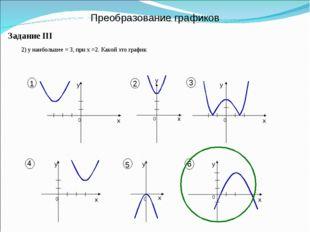 Преобразование графиков Задание III y 1 2 3 0 x y 0 x 0 x y 0 x y 0 x y 0 x y