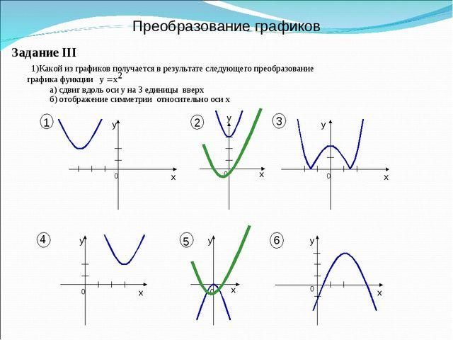 Преобразование графиков Задание III y 1 2 3 0 x y 0 x 0 x y 0 x y 0 x y x y 4...
