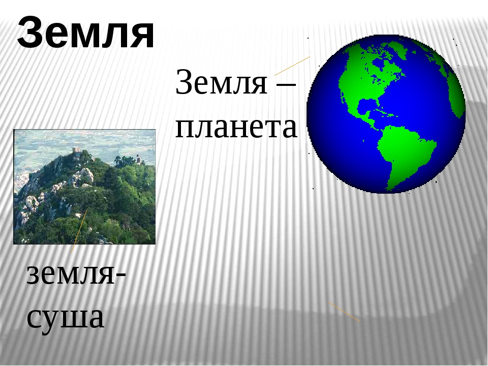 Земля – планета Земля земля-суша
