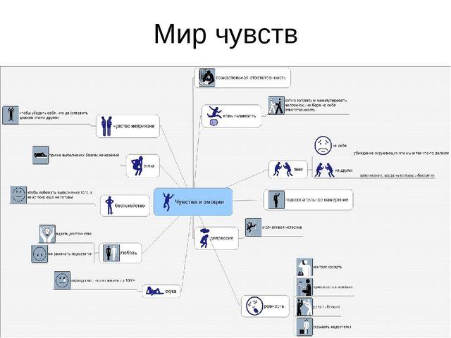 Мир чувств www.iktyrok.ru Василий Косенко