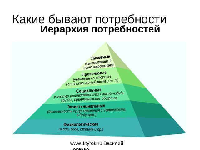 Иерархия потребностей Какие бывают потребности www.iktyrok.ru Василий Косенко