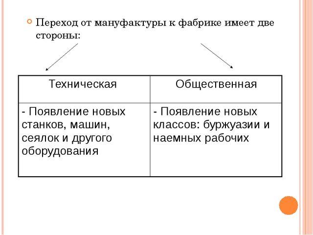 Переход от мануфактуры к фабрике имеет две стороны: Техническая Общественная...