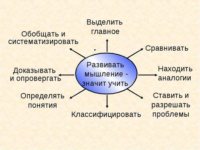 Выделить главное Развивать мышление - значит учить Сравнивать Находить аналог...