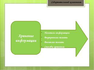 Хранение информации Носитель информации Внутренняя память Внешняя память Спос