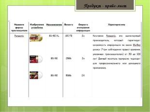 Продукт - прайс-лист