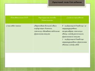 Оценочный лист для педагога Познавательные УУД Формируемые способы деятельнос