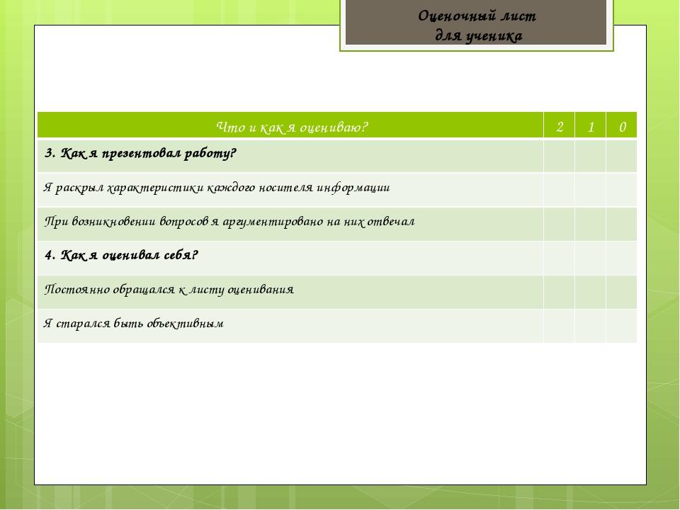 Оценочный лист для ученика Что и как я оцениваю? 2 1 0 3.Как я презентовал ра...
