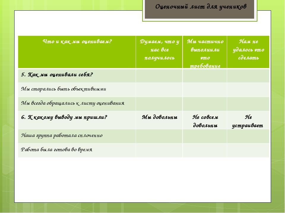 Оценочный лист для учеников Что и как мыоцениваем? Думаем, что у нас все полу...