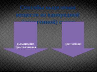 Способы выделения веществ из однородной (гомогенной) смеси Выпаривание. Крист