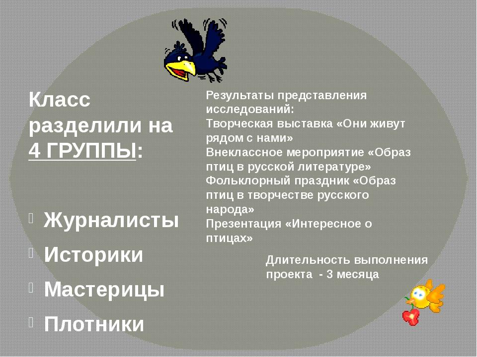 Класс разделили на 4 ГРУППЫ: Журналисты Историки Мастерицы Плотники 2. Обсуд...