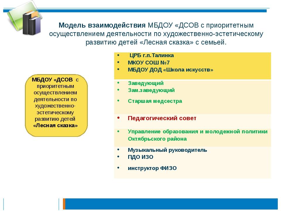 Модель взаимодействия МБДОУ «ДСОВ с приоритетным осуществлением деятельности...