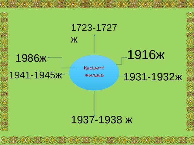 1723-1727 ж 1916ж 1931-1932ж 1937-1938 ж 1941-1945ж 1986ж