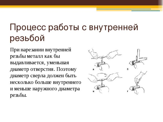 Процесс работы с внутренней резьбой При нарезании внутренней резьбы металл ка...