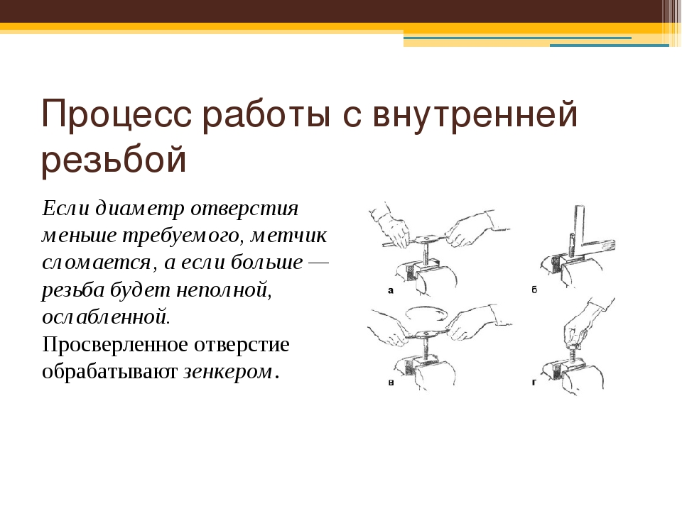 Процесс работы с внутренней резьбой Если диаметр отверстия меньше требуемого,...