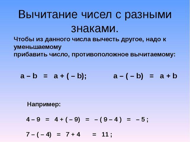 Вычитание чисел с разными знаками. Чтобы из данного числа вычесть другое, над...