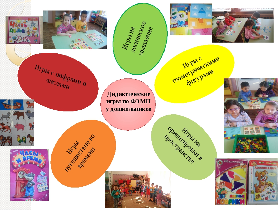 Дидактические игры по ФЭМП у дошкольников Игры с цифрами и числами Игры путе...