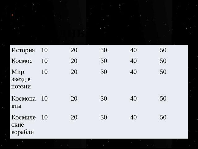 """викторина """"Звездные дали"""" История 10 20 30 40 50 Космос 10 20 30 40 50 Мир з..."""