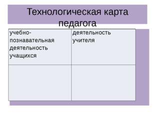Технологическая карта педагога учебно-познавательная деятельностьучащихся дея