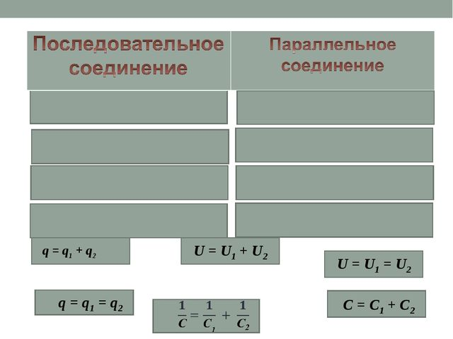 U=U1+U2 U=U1=U2 q=q1=q2 q=q1+q2