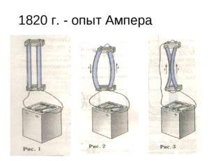 1820 г. - опыт Ампера