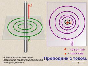 Проводник с током. + - ток от нас - ток к нам Концентрические замкнутые окруж