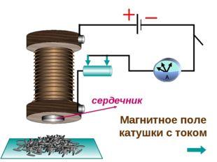 А Магнитное поле катушки с током