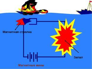 Магнитные мины Магнитная стрелка Запал