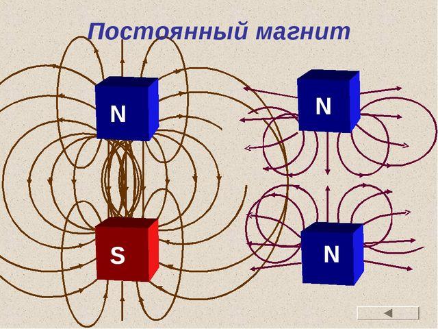 Постоянный магнит S N