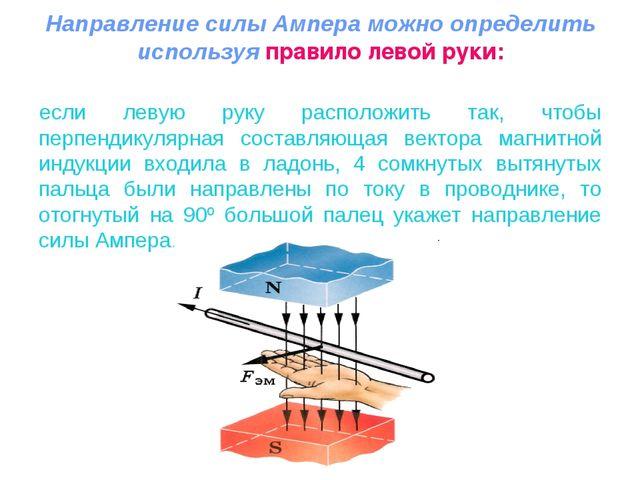 Направление силы Ампера можно определить используя правило левой руки: если л...