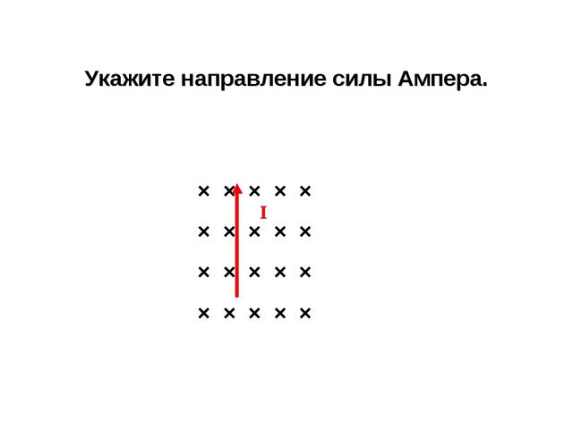 × × × × × × × × × × × × × × × × × × × × Укажите направление силы Ампера. I