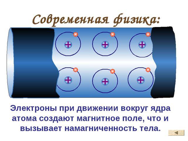 Современная физика: Электроны при движении вокруг ядра атома создают магнитно...