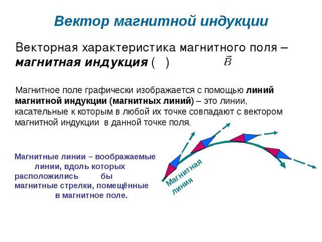 Вектор магнитной индукции Векторная характеристика магнитного поля – магнитна...