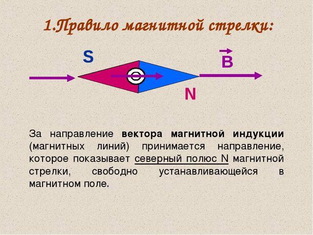 Правило магнитной стрелки: В За направление вектора магнитной индукции (магни...