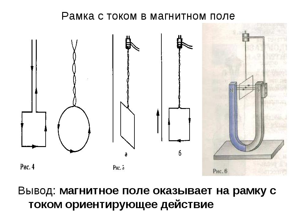 Рамка с током в магнитном поле Вывод: магнитное поле оказывает на рамку с ток...