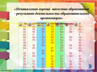 «Независимая оценка качества образования - результат деятельности образовател