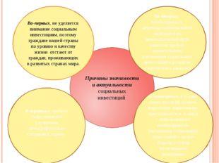Причины значимости и актуальности социальных инвестиций Во-первых, не уделяет