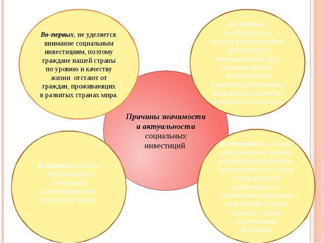 Причины значимости и актуальности социальных инвестиций Во-первых, не уделяет...