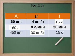 № 4 а 15 ч 160 л 30 шт/с A t 60шт. 4 шт./ч ? ? 8 л/мин 20 мин 450 шт. ? 15 с