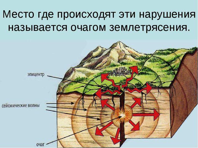 Место где происходят эти нарушения называется очагом землетрясения.