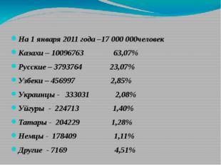 На 1 января 2011 года –17 000 000человек Казахи – 10096763 63,07% Русские – 3
