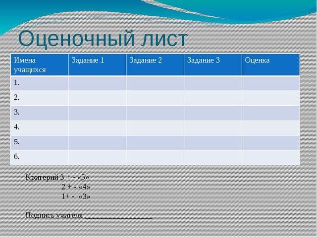 Оценочный лист Критерий 3 + - «5» 2 + - «4» 1+ - «3» Подпись учителя ________...