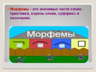 Морфемы - это значимые части слова: приставка, корень слова, суффикс и оконча