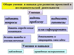 Общие умения и навыки для развития проектной и исследовательской деятельности
