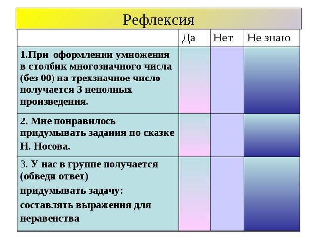 Рефлексия Да НетНе знаю 1.При оформлении умножения в столбик многозначног...