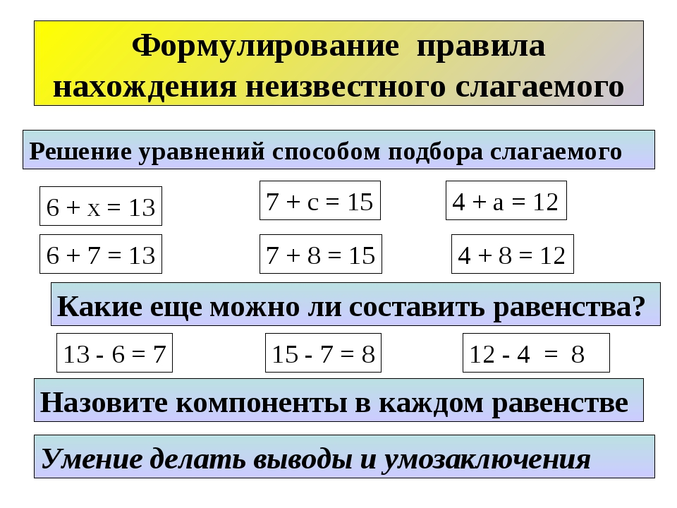 4 + а = 12 6 + x = 13 7 + c = 15 Формулирование правила нахождения неизвестно...